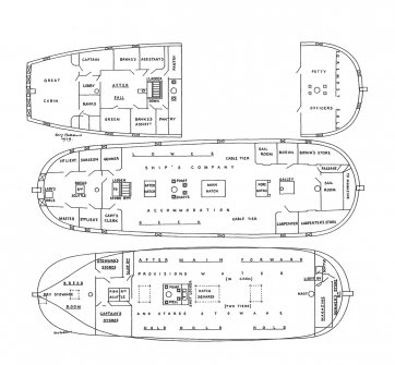 Accommodation on HM Bark Endeavour